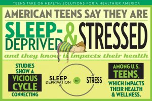 4 H Teens Take on Health